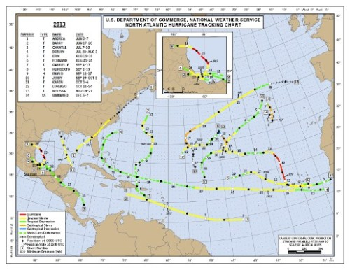 2013 Atlantic Tropical Storms