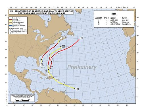 Tropical storm tracks