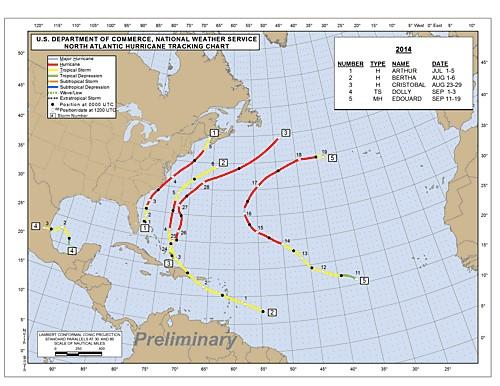 Hurricane tracks Oct 1