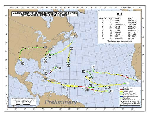 Tropical Storm tracks