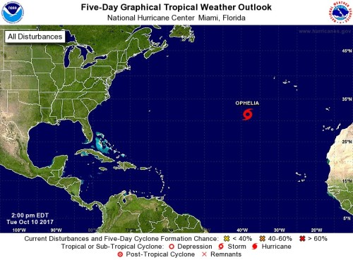 Tropical storms 5 day Oct10
