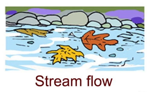 Water status icon stream flow by George Wills