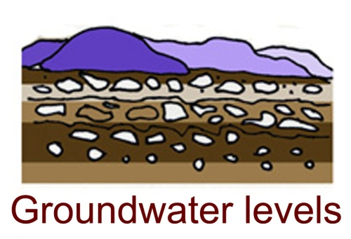 Water status icons groundwater by George Wills